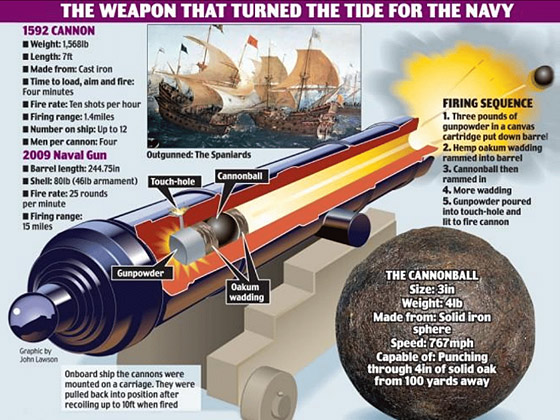 Firing-of-muzzle-loading-cannons-1
